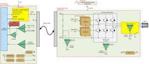 TIDA-010025 Three-phase inverter reference design for 200 ... on