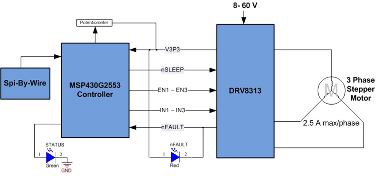 TIDA-01362 Driving a 3-Phase Stepper Motor With a BLDC Motor