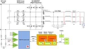 TIDA-01606 10kW 3-Phase 3-Level Grid Tie Inverter ...