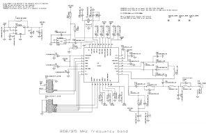 TIDC-CC1120-LRM-868-915MHZ Sub-1GHz Wireless Long Range Reference