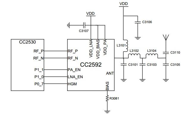 tidc cc2530 cc2592emk rd zigbee cc2530 wireless mcu and cc2592 range rh ti com