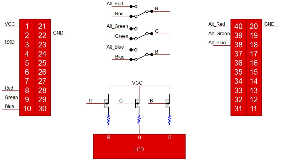 Tidm g2xxswrgbled software controller redgreenblue led on ultra schematicblock diagram ccuart Image collections