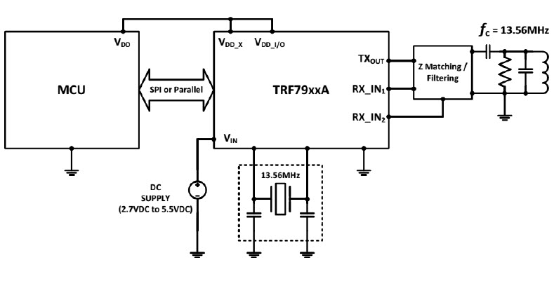 schematic_tidm-nfc-reader_20130902185152 What Are Schematic Diagrams on what are current, what are service, data flow diagram, electronic design automation, what are switches, control flow diagram, tube map, block diagram, circuit diagram, what are tables, schematic capture, one-line diagram, cross section, piping and instrumentation diagram, what are photographs, ladder logic, what are flow charts, what are power tools, function block diagram, technical drawing, diagramming software, what are texts, what are graphs, what are floor plans, what are designs, what are electronics, functional flow block diagram, straight-line diagram, what are capacitors, schematic editor,