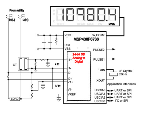 tidm-singlephasemeter class 0.2 single-phase e-meter | ti.com electric meter wiring diagram electric meter reading diagram #9