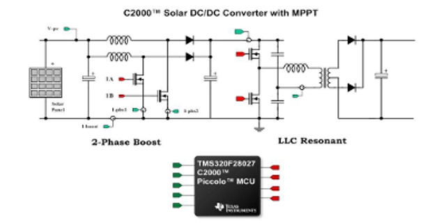 Tidm Solar Dcdc C2000 Solar Dc Dc Converter With Maximum