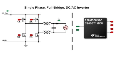 tidm solar onephinv c2000 solar dc ac single phase inverter ti com rh ti com dc to ac inverter circuit diagram without transformer dc to ac inverter circuit diagram using 555 timer pdf