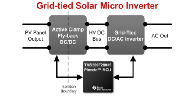 tidm solaruinv grid tied solar micro inverter with mppt ti com rv inverter wiring diagram micro inverter wiring diagram free download schematic #15