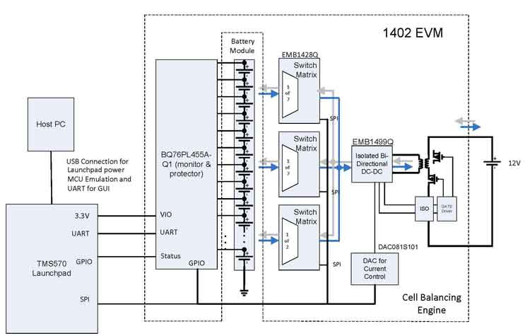 Tidm Tms570bms Reference Design From Texas Instruments