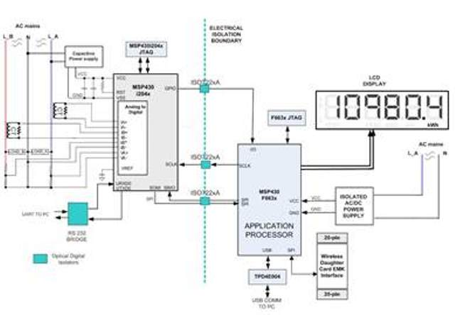 Tidm twophasemeter i2040 low cost singledual phase isolated schematicblock diagram ccuart Choice Image