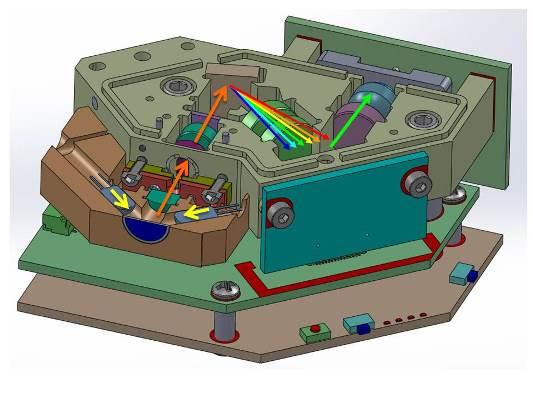 半導體製造業