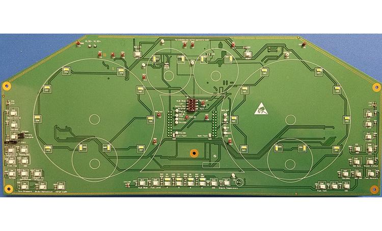可重組的數位儀錶板