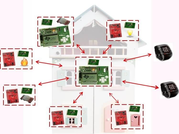 Schematic/Block diagram ...  sc 1 st  Texas Instruments & Your repository for video doorbell design resources   TI.com