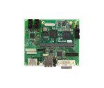 FPGA+DSP+Arm