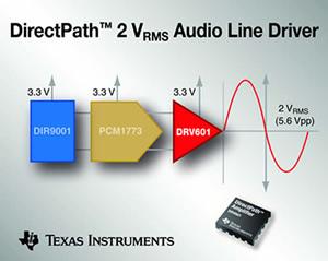 DIRECTPATH™ 2VRMS драйвер звукового канала.