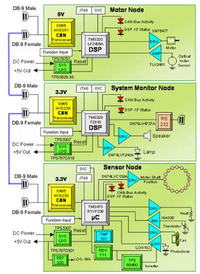 ccs :: view topic - pic18fxx8 canbus conflict can bus wiring requirements can bus wiring diagram r1200gs #15
