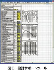 図6:設計サポートツール