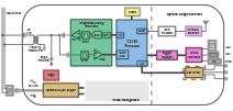 Power Line Communication Modem diagram